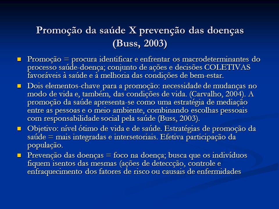 Promoção da saúde X prevenção das doenças (Buss, 2003) Promoção = procura identificar e enfrentar os macrodeterminantes do processo saúde-doença; conjunto de ações e decisões COLETIVAS favoráveis à saúde e à melhoria das condições de bem-estar.