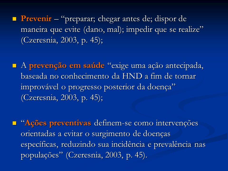 Prevenir – preparar; chegar antes de; dispor de maneira que evite (dano, mal); impedir que se realize (Czeresnia, 2003, p.