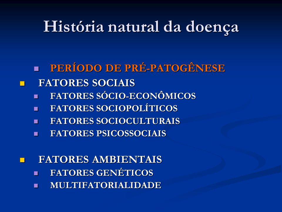 História natural da doença PERÍODO DE PRÉ-PATOGÊNESE PERÍODO DE PRÉ-PATOGÊNESE FATORES SOCIAIS FATORES SOCIAIS FATORES SÓCIO-ECONÔMICOS FATORES SÓCIO-ECONÔMICOS FATORES SOCIOPOLÍTICOS FATORES SOCIOPOLÍTICOS FATORES SOCIOCULTURAIS FATORES SOCIOCULTURAIS FATORES PSICOSSOCIAIS FATORES PSICOSSOCIAIS FATORES AMBIENTAIS FATORES AMBIENTAIS FATORES GENÉTICOS FATORES GENÉTICOS MULTIFATORIALIDADE MULTIFATORIALIDADE