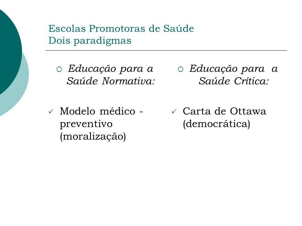 Escolas Promotoras de Saúde Dois paradigmas Educação para a Saúde Normativa: Modelo médico - preventivo (moralização) Educação para a Saúde Crítica: Carta de Ottawa (democrática)