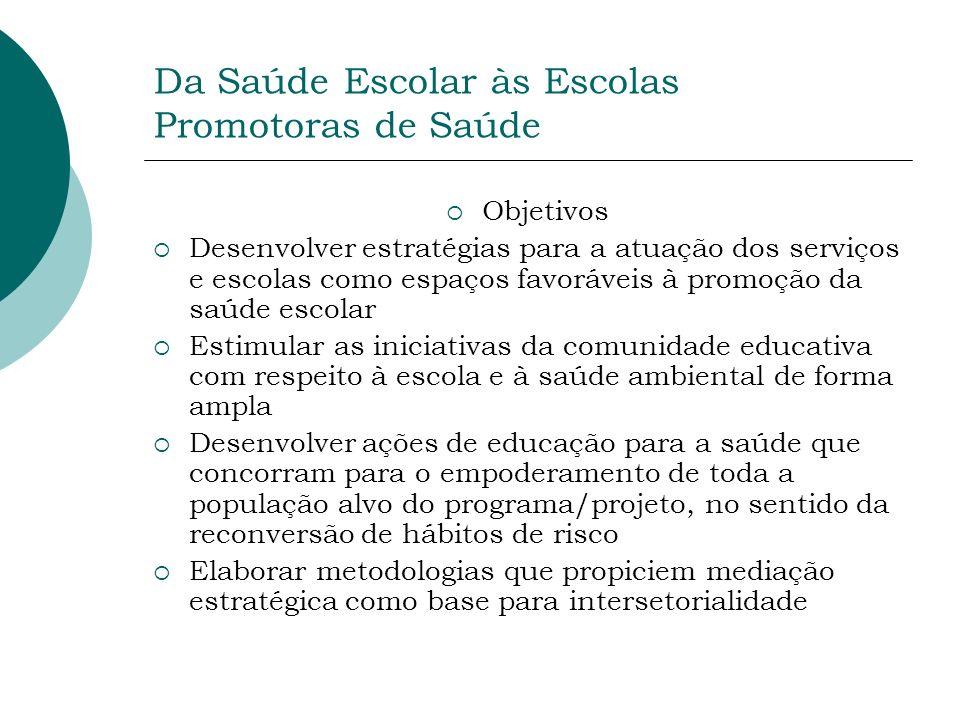 Da Saúde Escolar às Escolas Promotoras de Saúde Objetivos Desenvolver estratégias para a atuação dos serviços e escolas como espaços favoráveis à prom