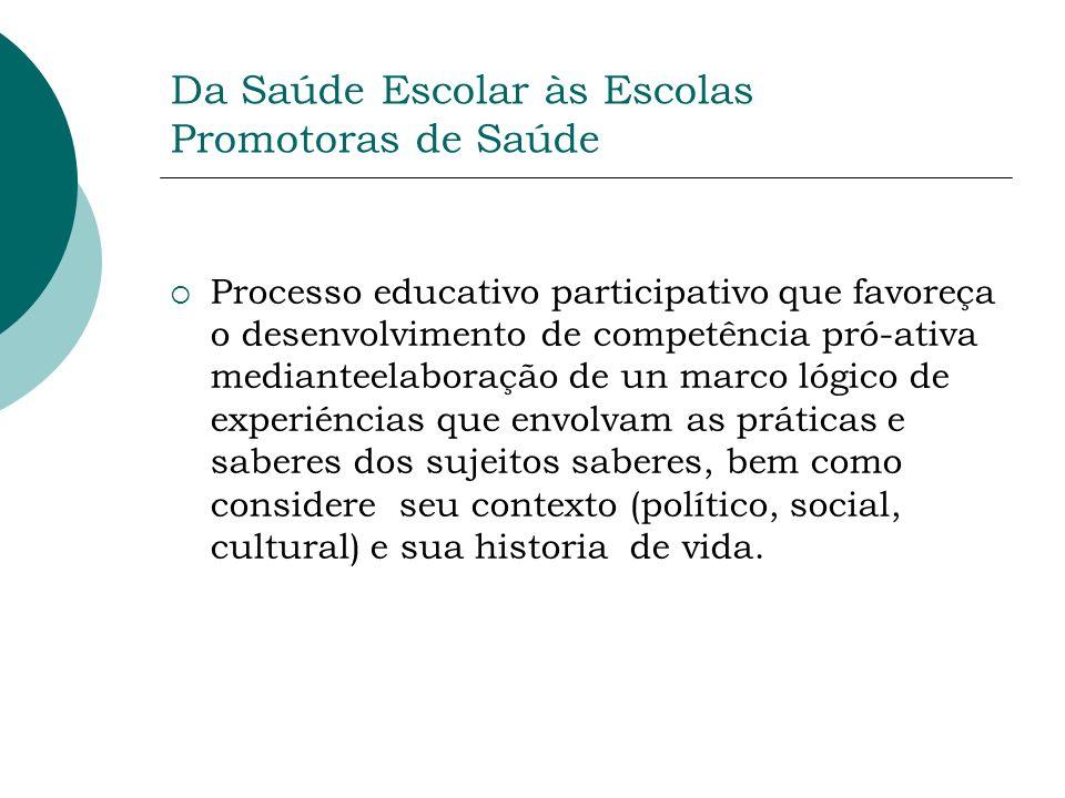 Da Saúde Escolar às Escolas Promotoras de Saúde Processo educativo participativo que favoreça o desenvolvimento de competência pró-ativa medianteelabo