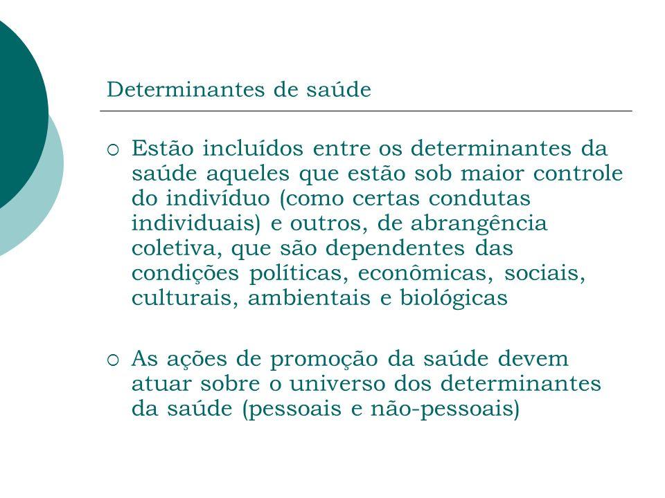 Determinantes de saúde Estão incluídos entre os determinantes da saúde aqueles que estão sob maior controle do indivíduo (como certas condutas individ