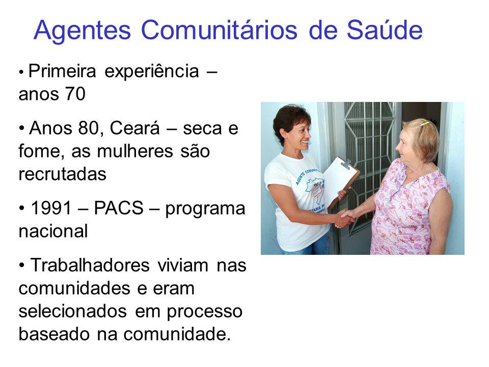 Agentes Comunitários de Saúde Primeira experiência – anos 70 Anos 80, Ceará – seca e fome, as mulheres são recrutadas 1991 – PACS – programa nacional Trabalhadores viviam nas comunidades e eram selecionados em processo baseado na comunidade.