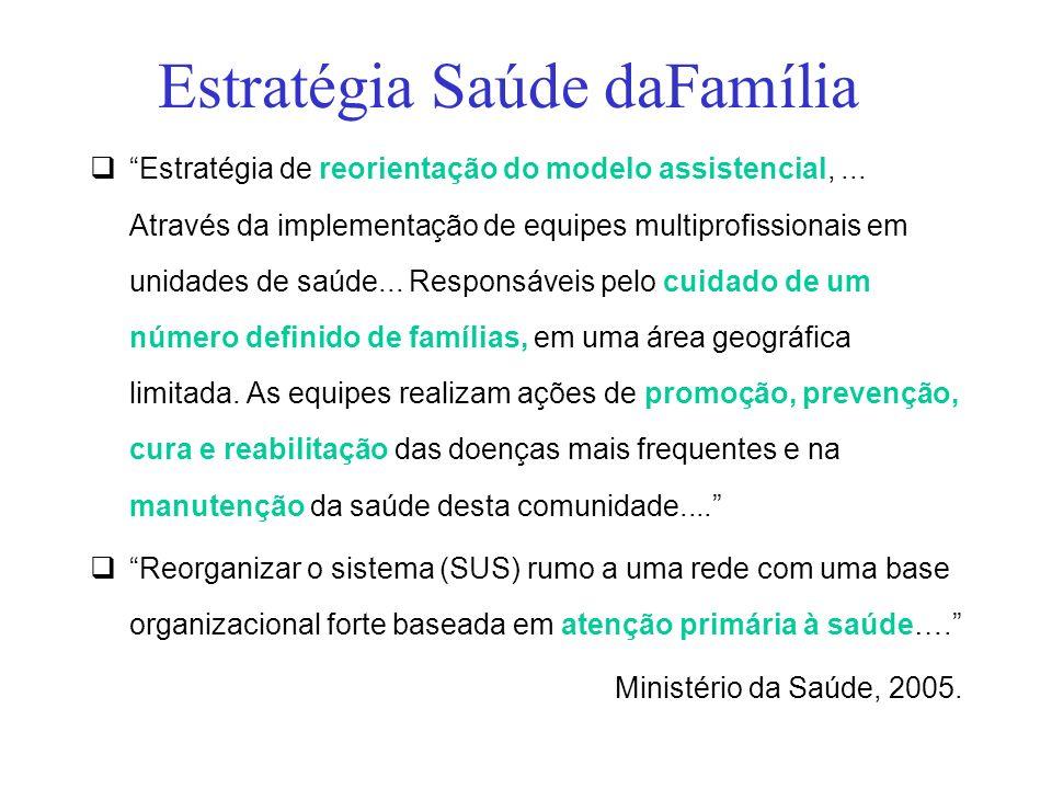 Estratégia Saúde daFamília Estratégia de reorientação do modelo assistencial,... Através da implementação de equipes multiprofissionais em unidades de