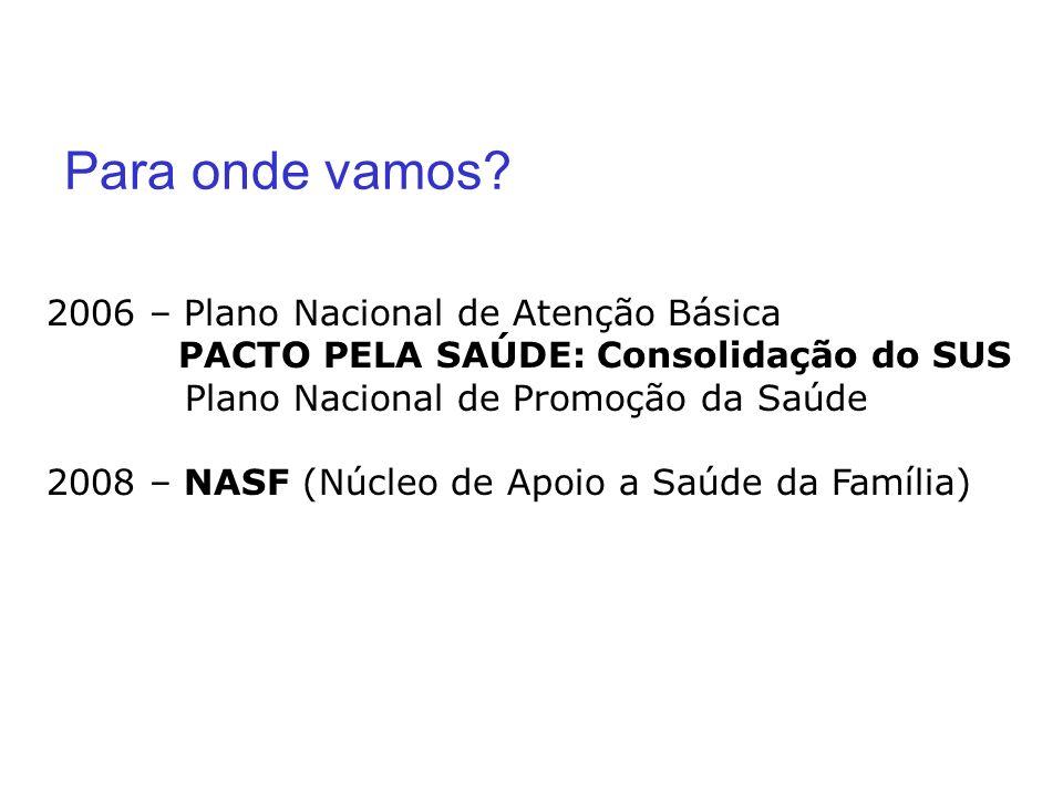 2006 – Plano Nacional de Atenção Básica PACTO PELA SAÚDE: Consolidação do SUS Plano Nacional de Promoção da Saúde 2008 – NASF (Núcleo de Apoio a Saúde da Família) Para onde vamos?