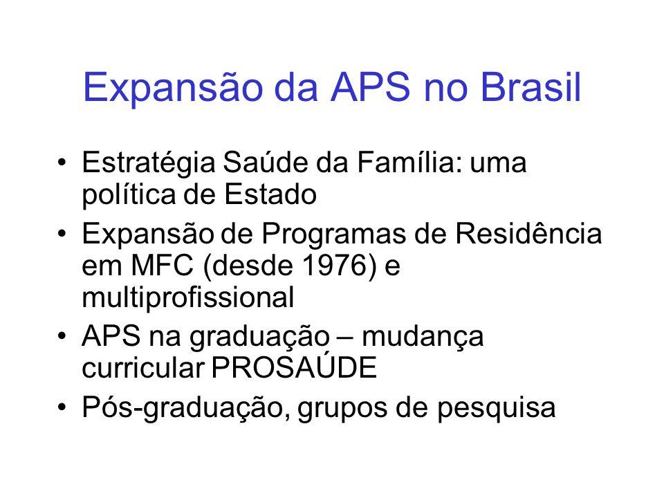 Expansão da APS no Brasil Estratégia Saúde da Família: uma política de Estado Expansão de Programas de Residência em MFC (desde 1976) e multiprofissional APS na graduação – mudança curricular PROSAÚDE Pós-graduação, grupos de pesquisa
