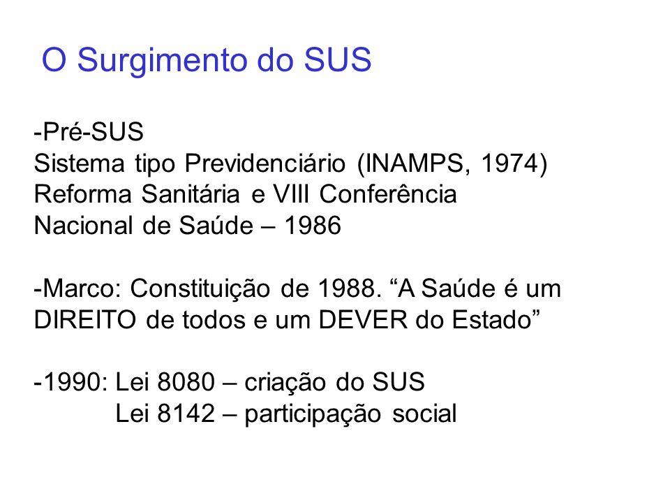 -Pré-SUS Sistema tipo Previdenciário (INAMPS, 1974) Reforma Sanitária e VIII Conferência Nacional de Saúde – 1986 -Marco: Constituição de 1988. A Saúd