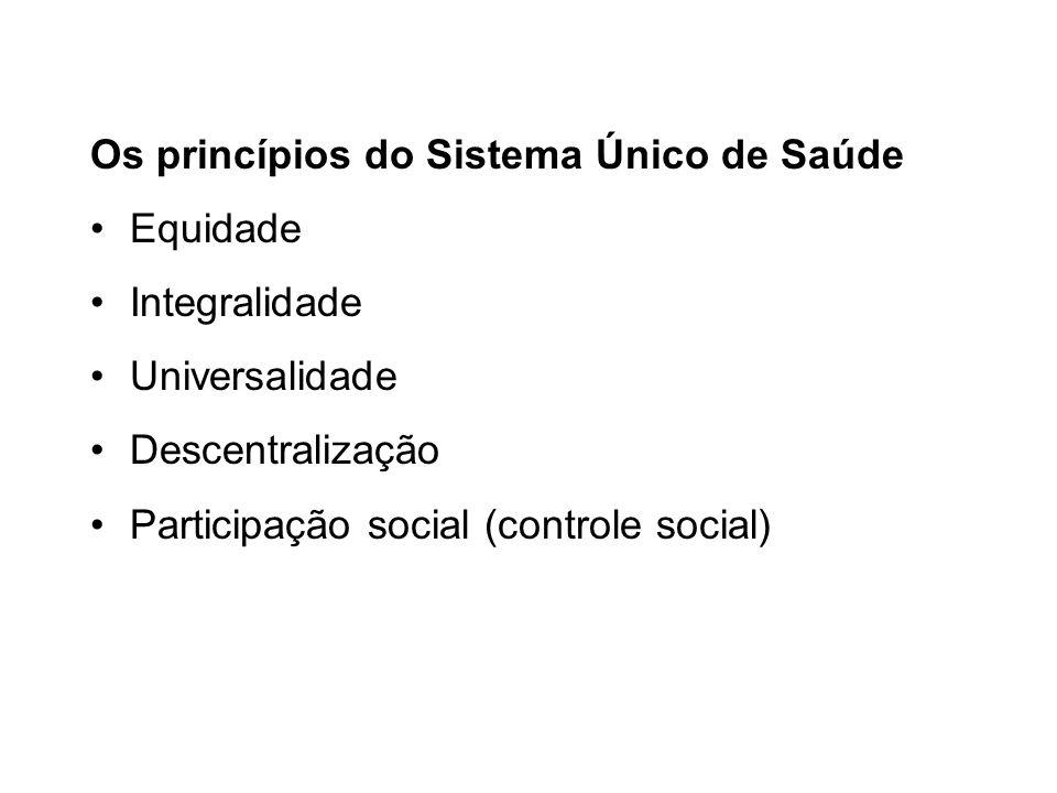 Os princípios do Sistema Único de Saúde Equidade Integralidade Universalidade Descentralização Participação social (controle social)