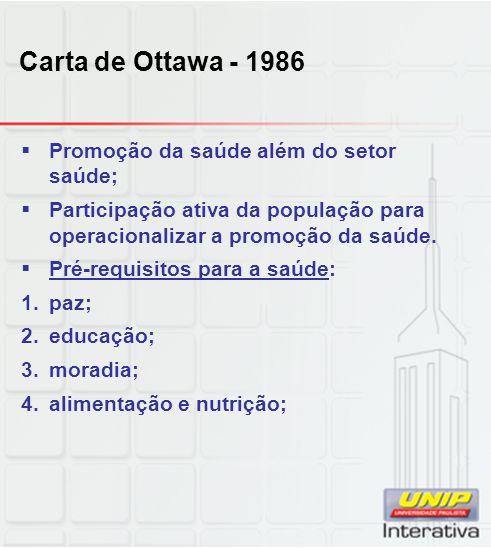 Carta de Ottawa - 1986 Promoção da saúde além do setor saúde; Participação ativa da população para operacionalizar a promoção da saúde. Pré-requisitos
