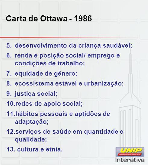 Carta de Ottawa - 1986 5.desenvolvimento da criança saudável; 6.renda e posição social/ emprego e condições de trabalho; 7.equidade de gênero; 8.ecoss