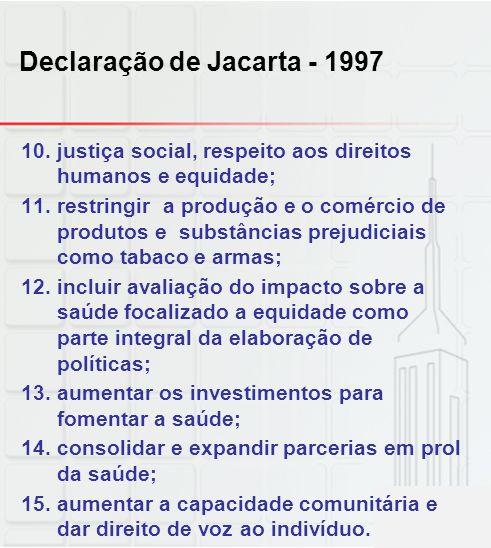 Declaração de Jacarta - 1997 10.justiça social, respeito aos direitos humanos e equidade; 11.restringir a produção e o comércio de produtos e substânc