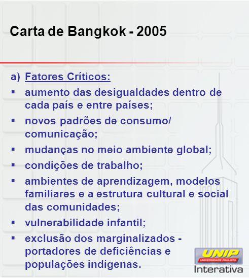 Carta de Bangkok - 2005 a)Fatores Críticos: aumento das desigualdades dentro de cada país e entre países; novos padrões de consumo/ comunicação; mudan