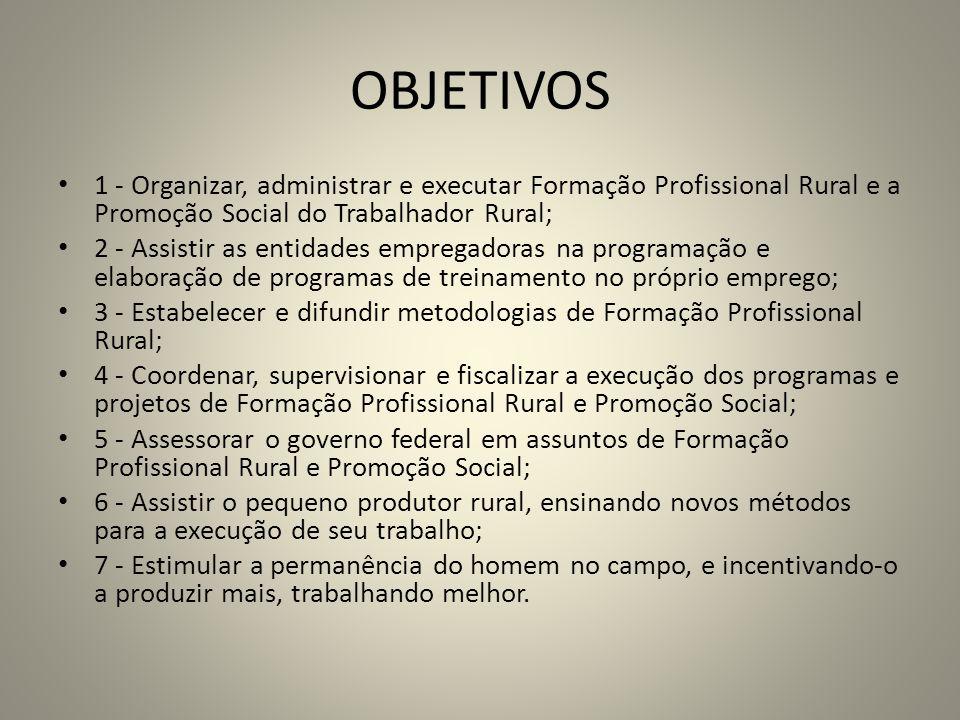 OBJETIVOS 1 - Organizar, administrar e executar Formação Profissional Rural e a Promoção Social do Trabalhador Rural; 2 - Assistir as entidades empreg