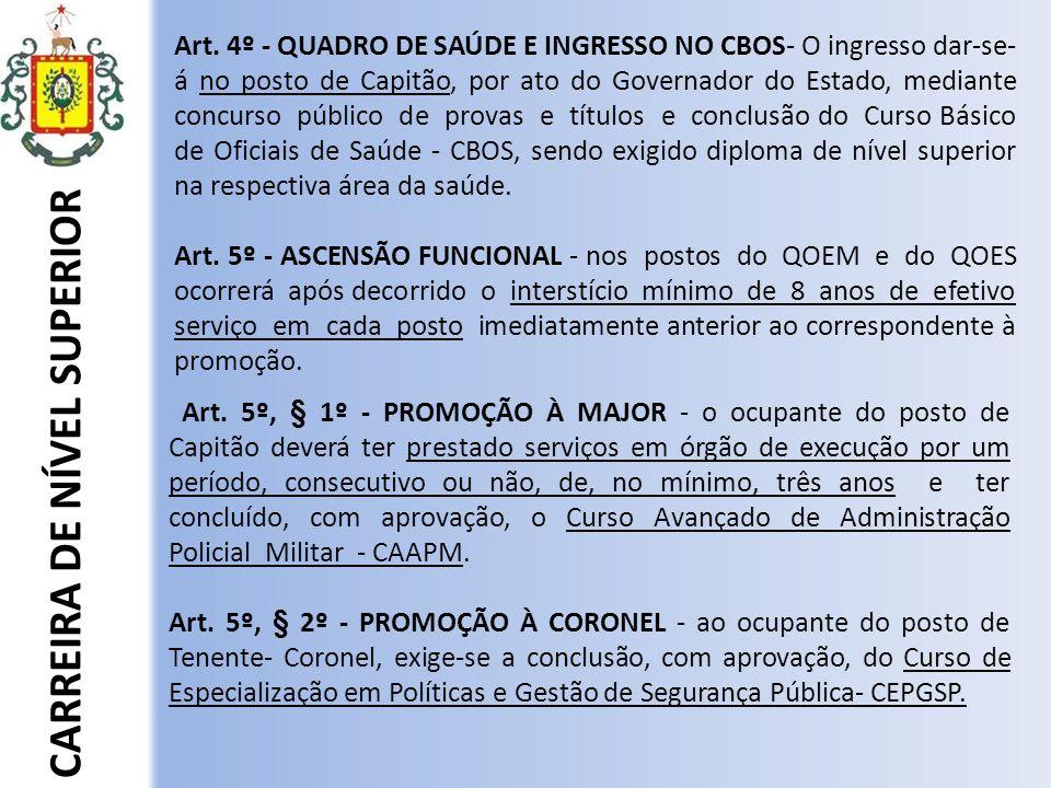 CARREIRA DE NÍVEL SUPERIOR QUADROCURSOPOSTO INICIAL PRÉ- REQUISITO QOEMCSPMCAPITÃO BACHAREL EM DIREITO QOESCBOSCAPITÃO MEDICINA OU ODONTOLOGIA Art.