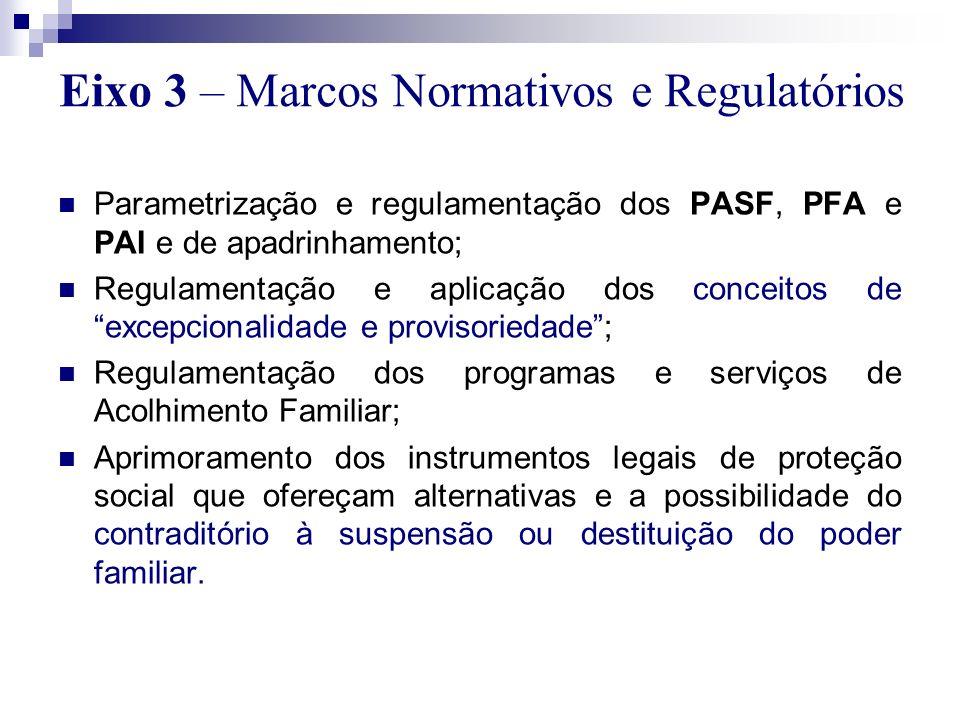 Eixo 3 – Marcos Normativos e Regulatórios Parametrização e regulamentação dos PASF, PFA e PAI e de apadrinhamento; Regulamentação e aplicação dos conc