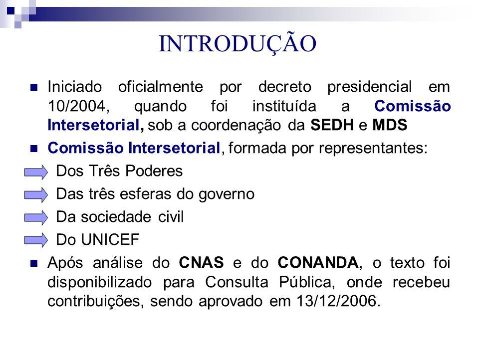 INTRODUÇÃO Iniciado oficialmente por decreto presidencial em 10/2004, quando foi instituída a Comissão Intersetorial, sob a coordenação da SEDH e MDS