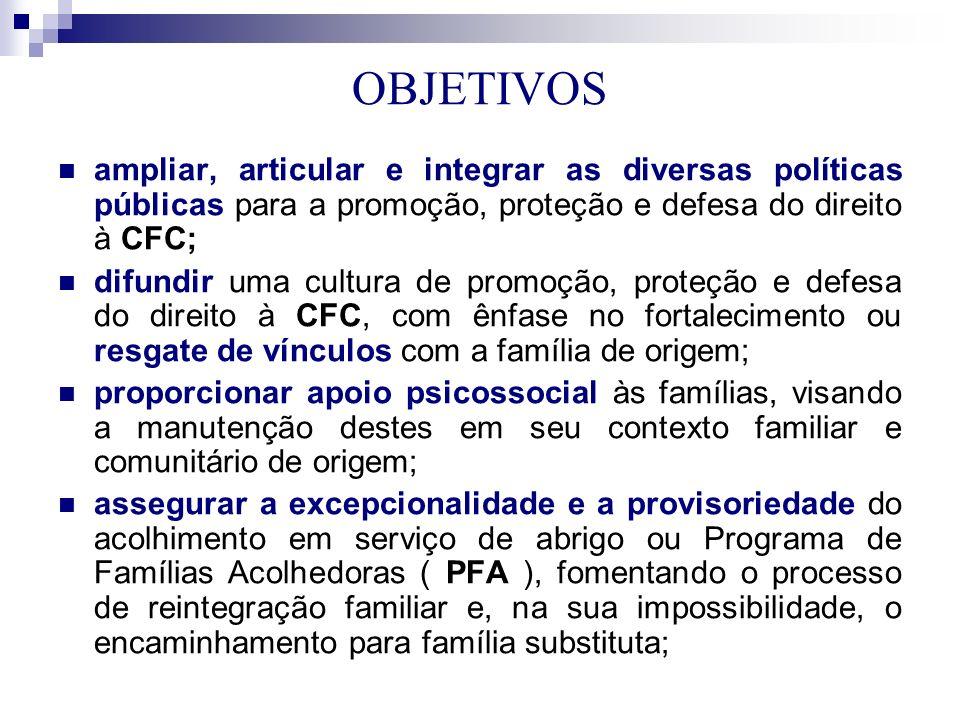 OBJETIVOS ampliar, articular e integrar as diversas políticas públicas para a promoção, proteção e defesa do direito à CFC; difundir uma cultura de pr