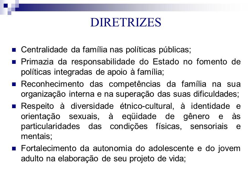 DIRETRIZES Centralidade da família nas políticas públicas; Primazia da responsabilidade do Estado no fomento de políticas integradas de apoio à famíli