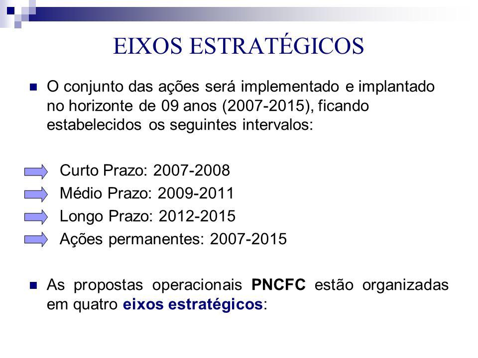 EIXOS ESTRATÉGICOS O conjunto das ações será implementado e implantado no horizonte de 09 anos (2007-2015), ficando estabelecidos os seguintes interva