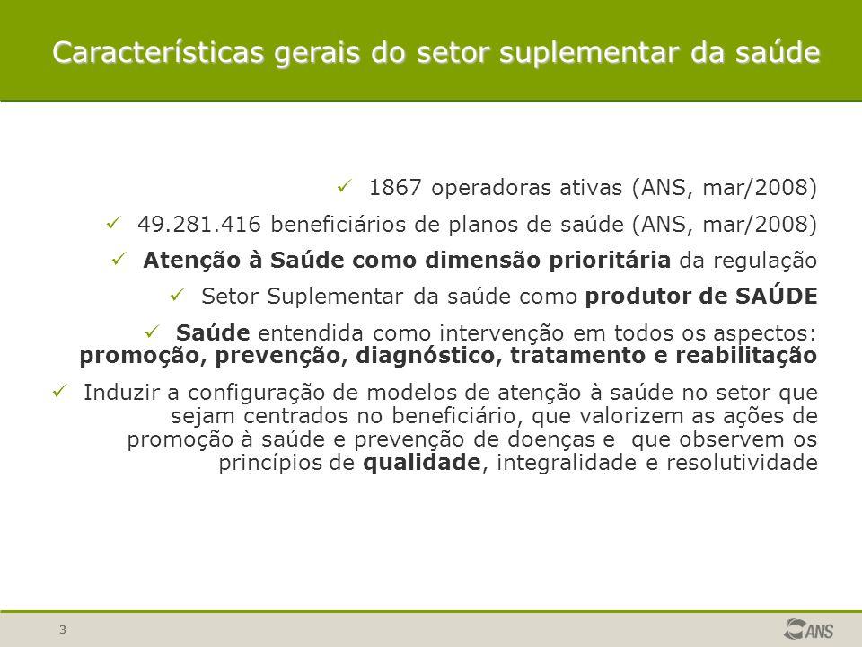 4 Programa de Qualificação Proporção de Parto Cesáreo Fonte: SIP/ANS