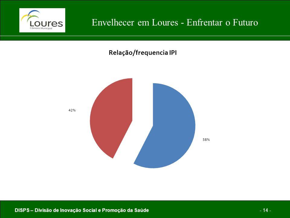 DISPS – Divisão de Inovação Social e Promoção da Saúde- 14 - Envelhecer em Loures - Enfrentar o Futuro
