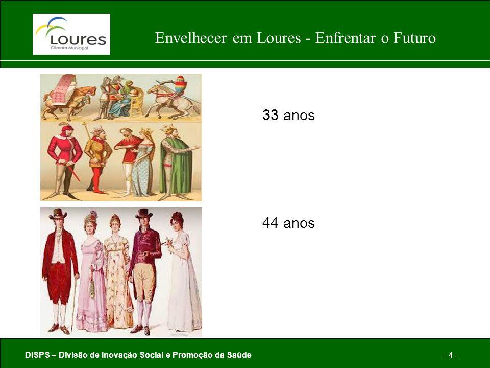 DISPS – Divisão de Inovação Social e Promoção da Saúde- 4 - Envelhecer em Loures - Enfrentar o Futuro 33 anos 44 anos