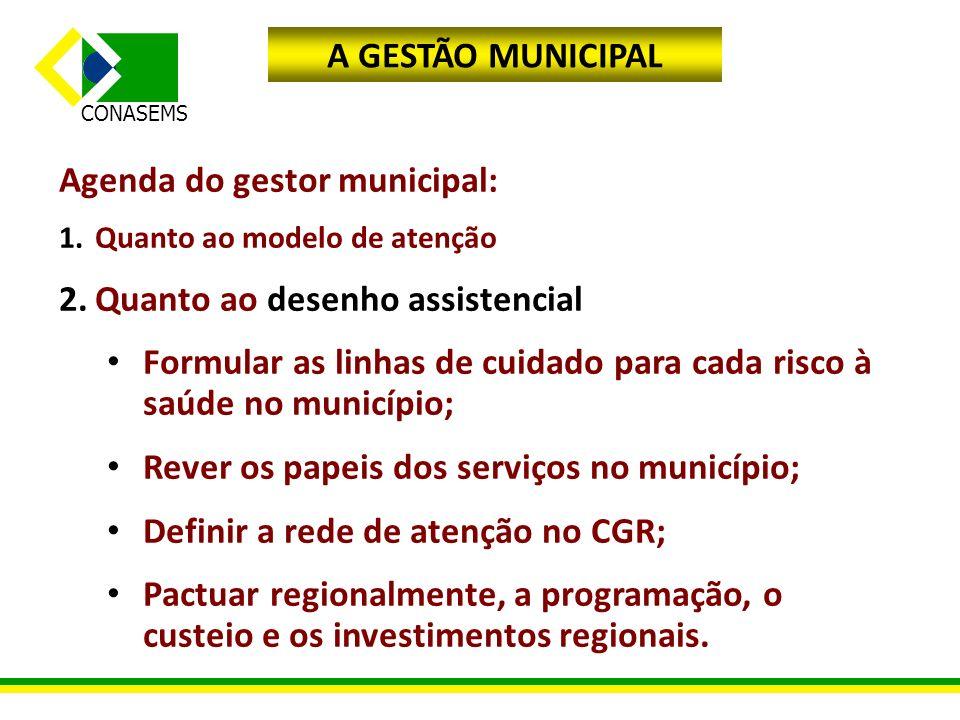 CONASEMS A GESTÃO MUNICIPAL Agenda do gestor municipal: 1.Quanto ao modelo de atenção 2.Quanto ao desenho assistencial Formular as linhas de cuidado p