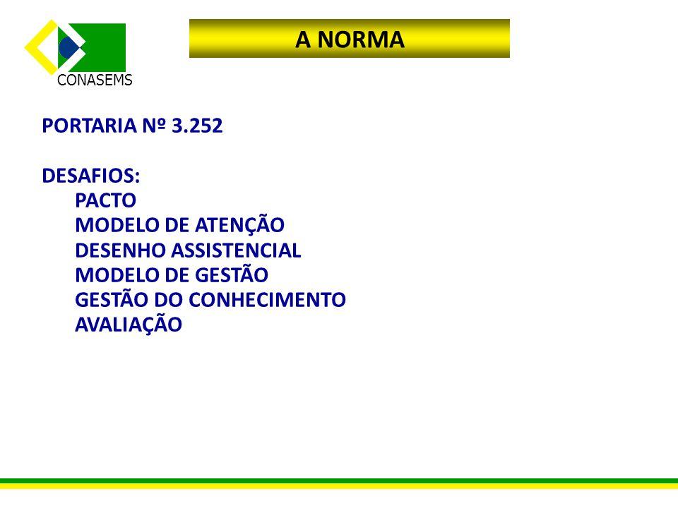 CONASEMS A NORMA 1.FORTALECIMENTO DO PACTO COMO O INSTRUMENTO DE CONSTRUÇÃO DO SUS Art.