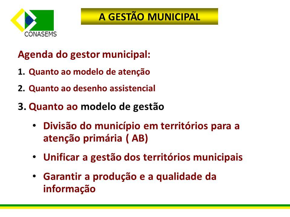 A GESTÃO MUNICIPAL Agenda do gestor municipal: 1.Quanto ao modelo de atenção 2.Quanto ao desenho assistencial 3.Quanto ao modelo de gestão Divisão do