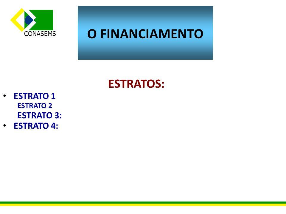 CONASEMS ESTRATOS: ESTRATO 1 ESTRATO 2 ESTRATO 3: ESTRATO 4: O FINANCIAMENTO