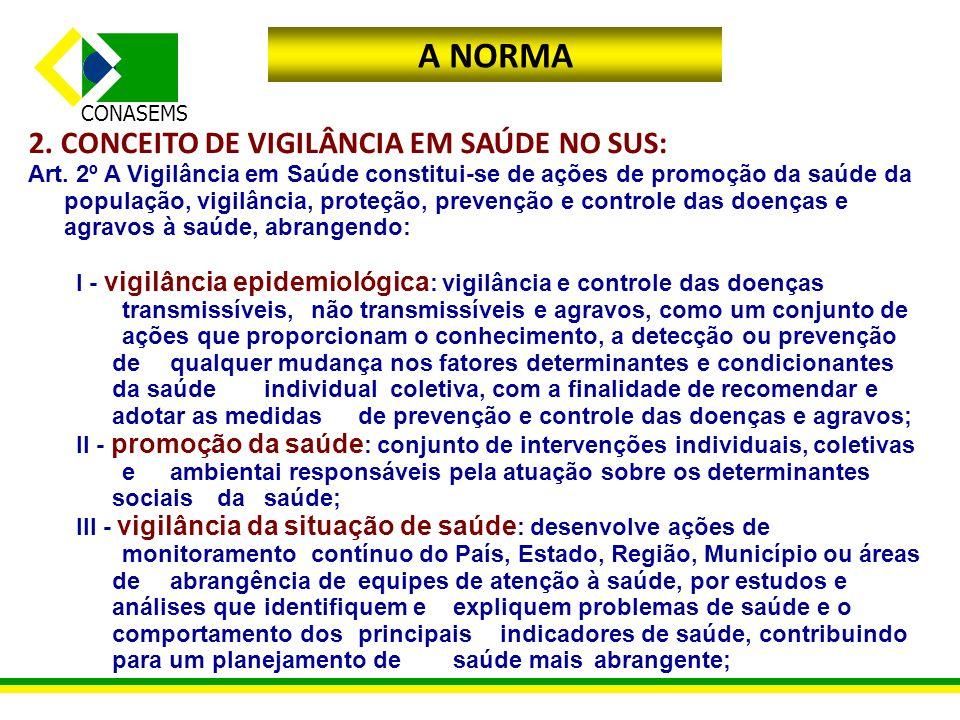 CONASEMS A NORMA Portaria do ACE Art.