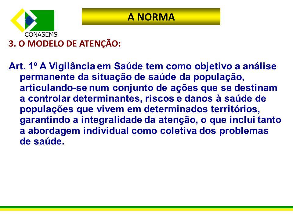 CONASEMS A NORMA 3.O MODELO DE ATENÇÃO: Art. 11.