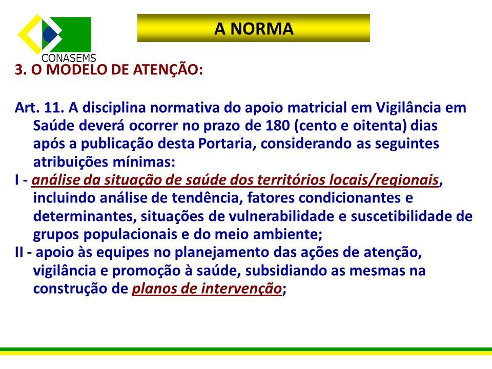 CONASEMS A NORMA Art 41- Componente da Vigilância Sanitária.