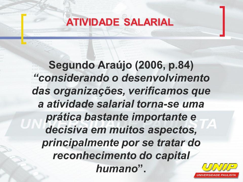 ATIVIDADE SALARIAL Segundo Araújo (2006, p.84) considerando o desenvolvimento das organizações, verificamos que a atividade salarial torna-se uma prát