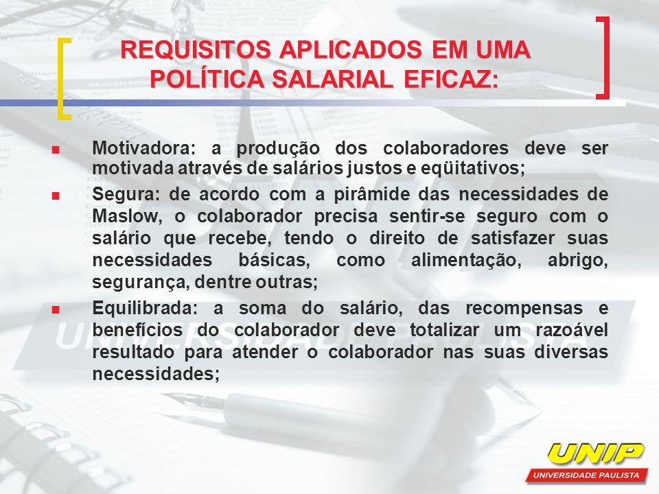 REQUISITOS APLICADOS EM UMA POLÍTICA SALARIAL EFICAZ: Motivadora: a produção dos colaboradores deve ser motivada através de salários justos e eqüitati