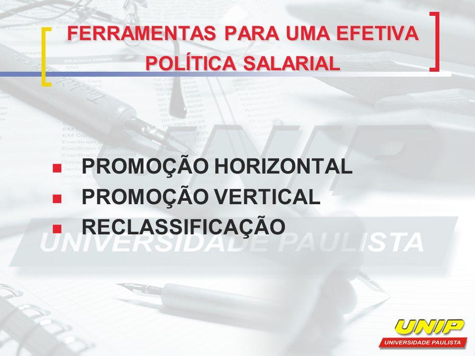 PROMOÇÃO HORIZONTAL Conforme Pontes (2002, p.