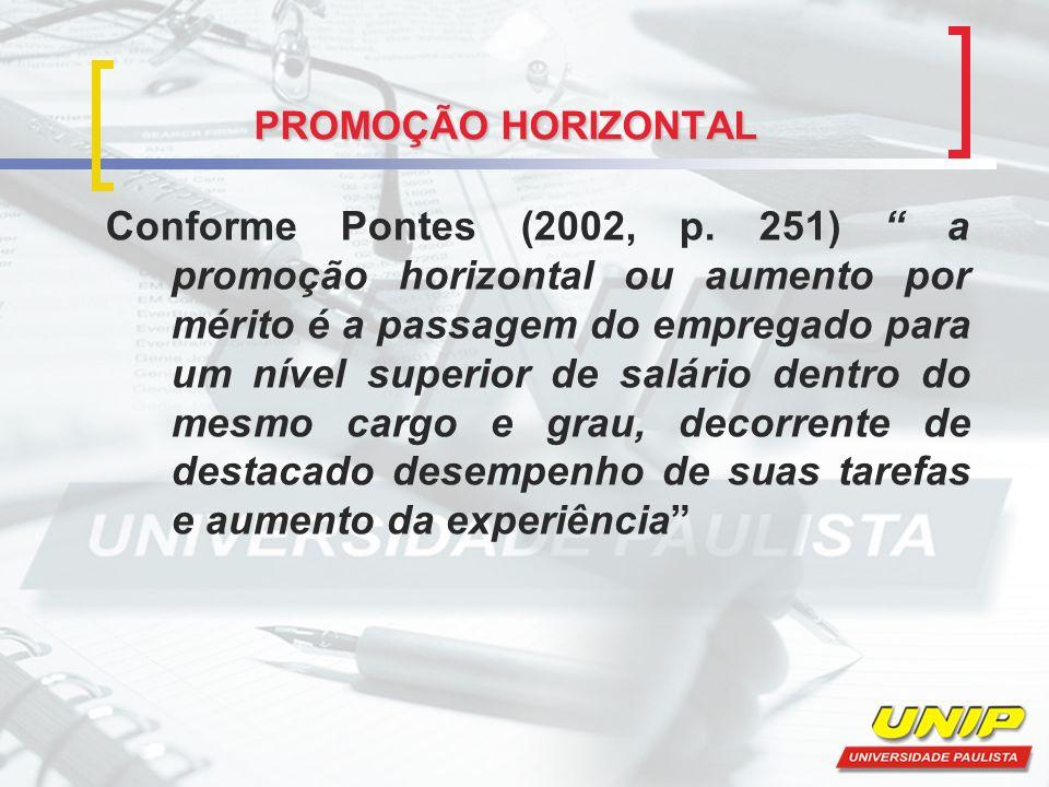 PROMOÇÃO HORIZONTAL Conforme Pontes (2002, p. 251) a promoção horizontal ou aumento por mérito é a passagem do empregado para um nível superior de sal