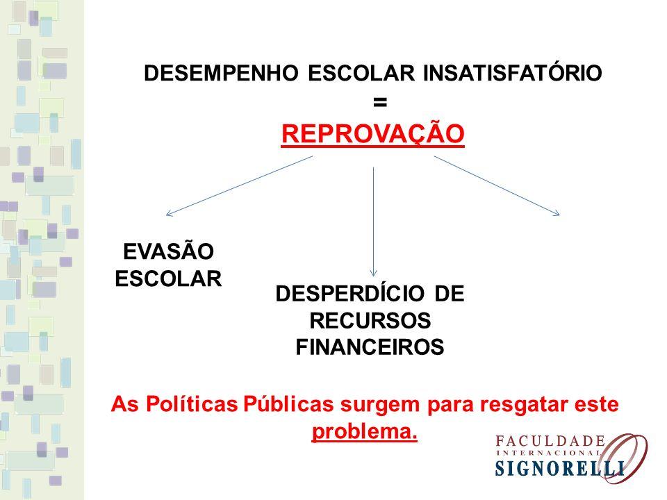 DESEMPENHO ESCOLAR INSATISFATÓRIO = REPROVAÇÃO EVASÃO ESCOLAR DESPERDÍCIO DE RECURSOS FINANCEIROS As Políticas Públicas surgem para resgatar este prob