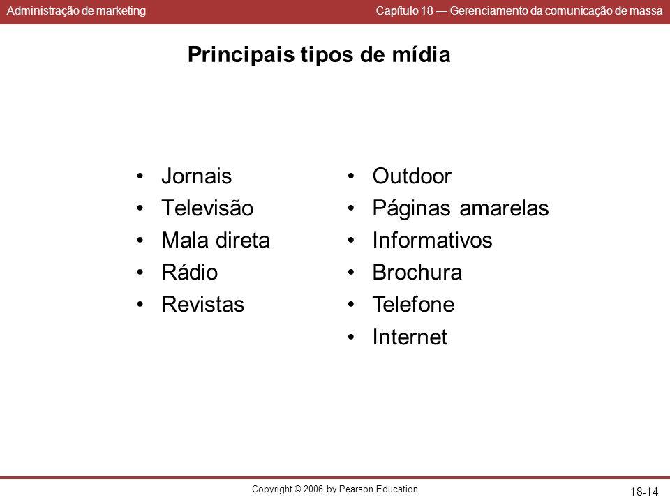 Administração de marketingCapítulo 18 Gerenciamento da comunicação de massa Copyright © 2006 by Pearson Education 18-14 Principais tipos de mídia Jorn
