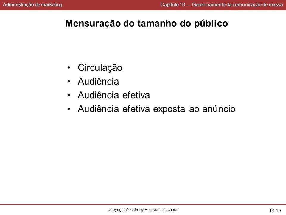 Administração de marketingCapítulo 18 Gerenciamento da comunicação de massa Copyright © 2006 by Pearson Education 18-16 Mensuração do tamanho do públi