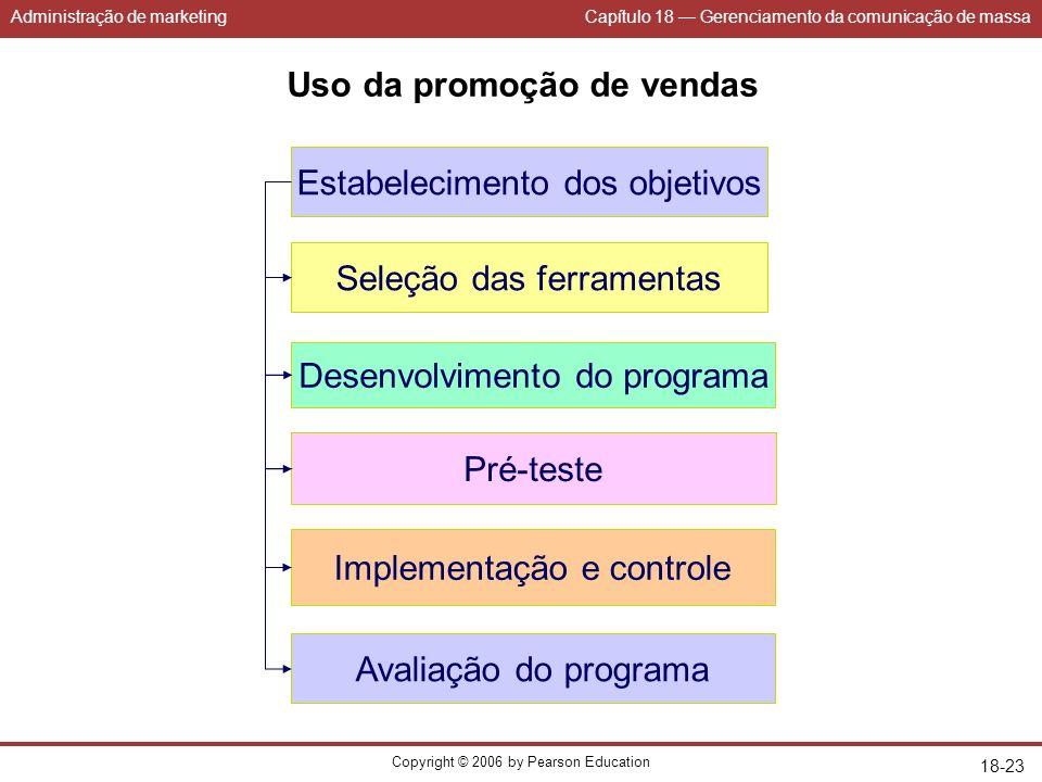 Administração de marketingCapítulo 18 Gerenciamento da comunicação de massa Copyright © 2006 by Pearson Education 18-23 Uso da promoção de vendas Esta