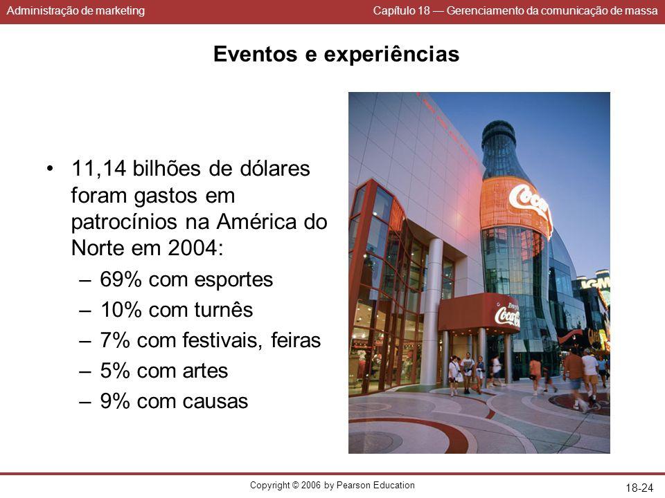 Administração de marketingCapítulo 18 Gerenciamento da comunicação de massa Copyright © 2006 by Pearson Education 18-24 Eventos e experiências 11,14 b