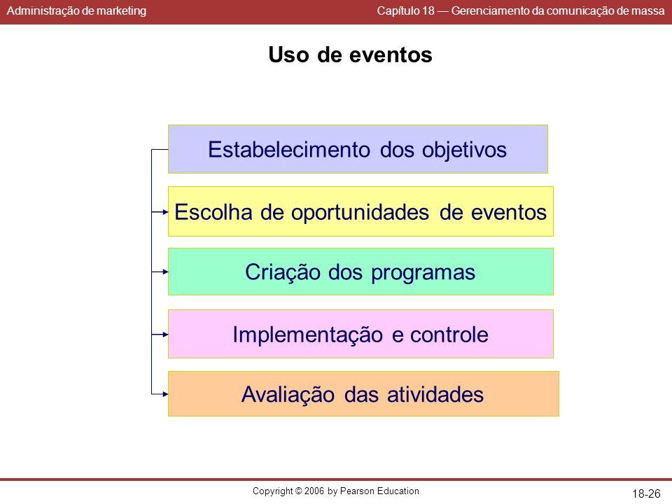 Administração de marketingCapítulo 18 Gerenciamento da comunicação de massa Copyright © 2006 by Pearson Education 18-26 Uso de eventos Estabelecimento