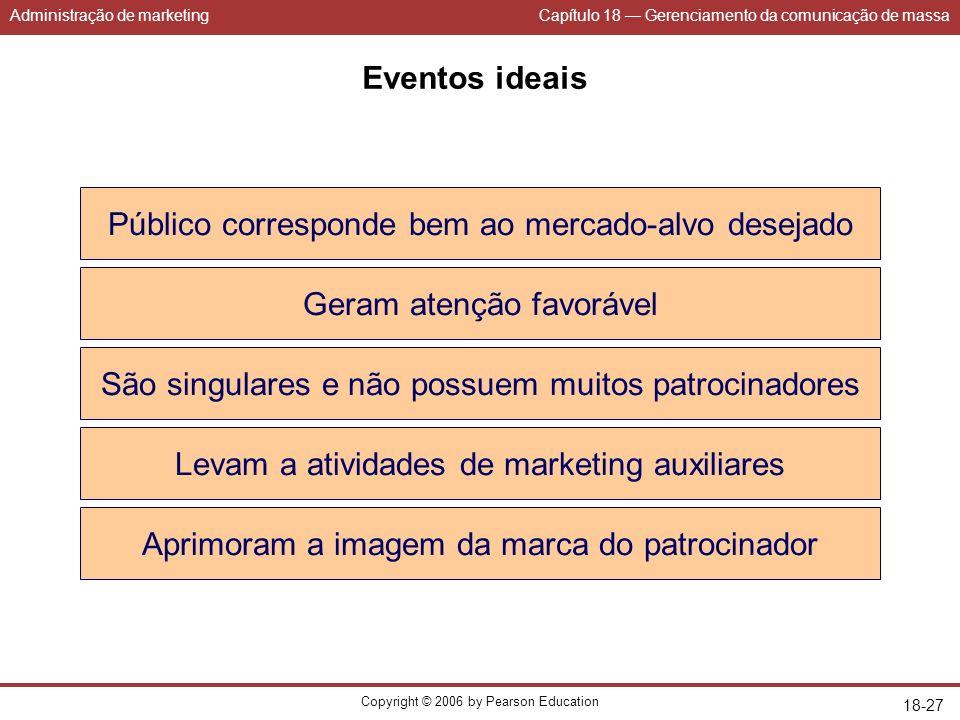 Administração de marketingCapítulo 18 Gerenciamento da comunicação de massa Copyright © 2006 by Pearson Education 18-27 Eventos ideais Público corresp