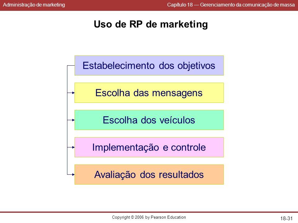 Administração de marketingCapítulo 18 Gerenciamento da comunicação de massa Copyright © 2006 by Pearson Education 18-31 Uso de RP de marketing Estabel