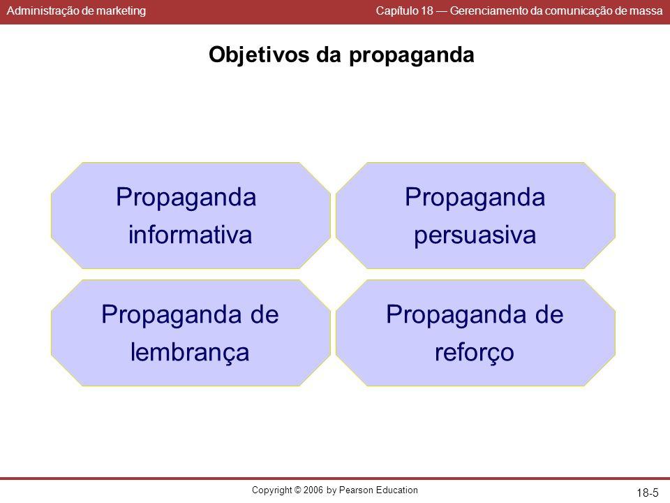 Administração de marketingCapítulo 18 Gerenciamento da comunicação de massa Copyright © 2006 by Pearson Education 18-5 Objetivos da propaganda Propaga