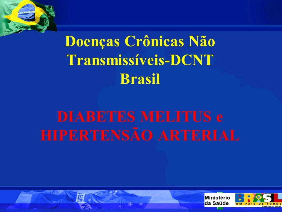 Evolução do Número de Equipes de Saúde Bucal BRASIL – Agosto/2002 - Setembro/2004 FONTES: ATÉ SETEMBRO/01 - CAPSI - Sistema de Captação de Dados para