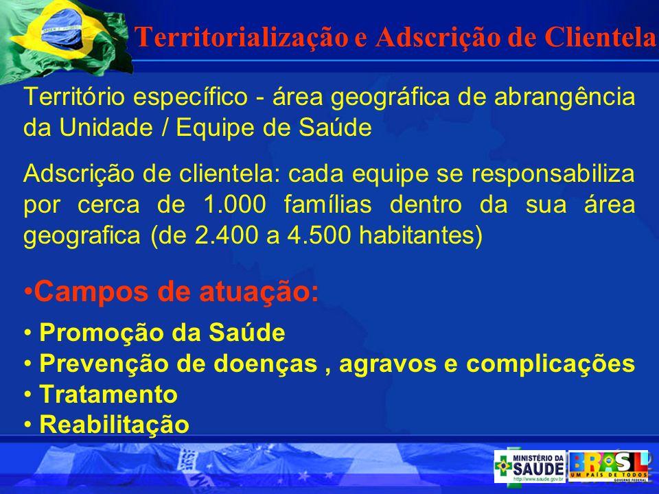 Princípios: Integralidade Intersetorialidade Territorialização e Adscrição de Clientela Equipe multiprofissional com planejamento integrado Responsabi