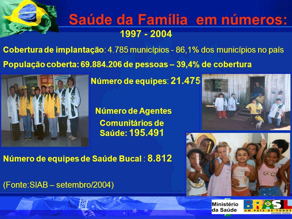 Responsabilidades mínimas: Diagnóstico do território e população adscrita à equipe e Unidade Básica Diagnóstico da situação de saúde das famílias –asp